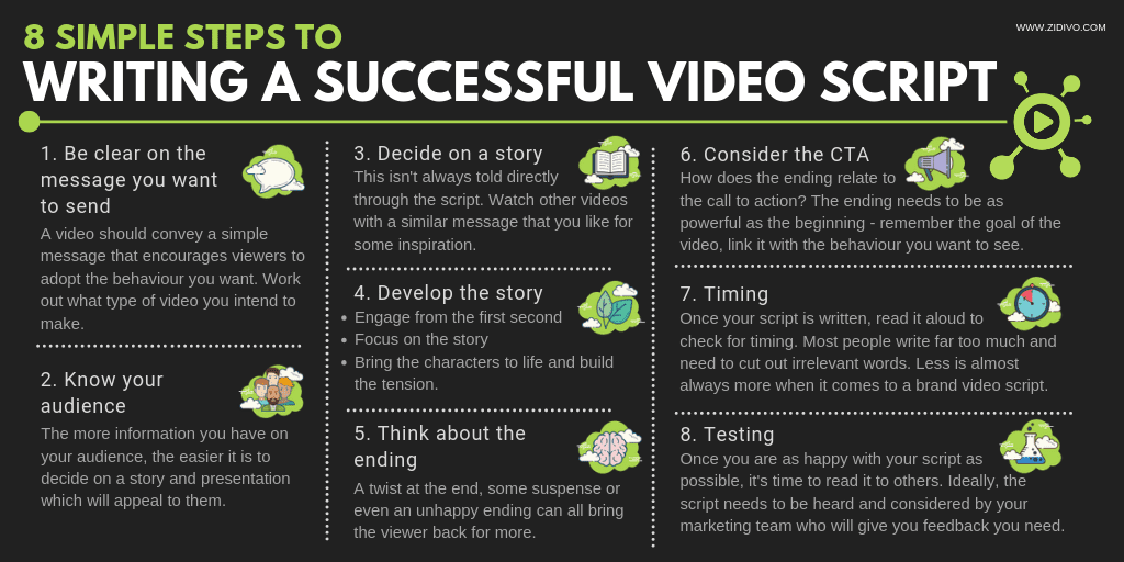[Infographic] 8 Steps to Writing a Successful Video Script