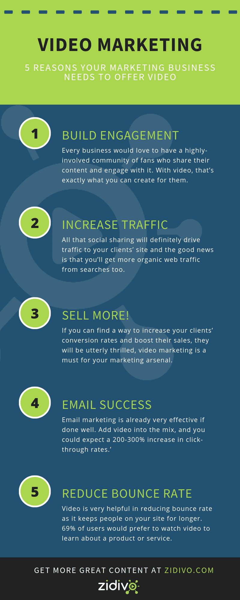 [Infographic] 5 Reasons Your Marketing Business Needs to Offer Video