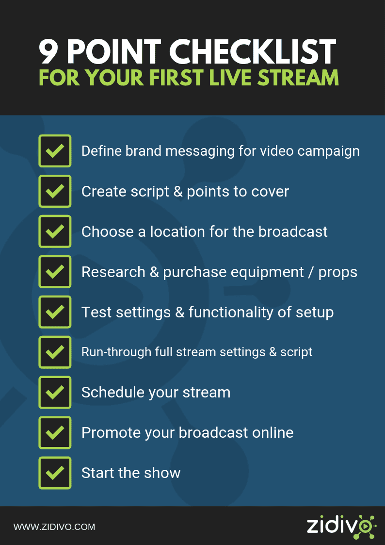 9 Point Checklist for Your First Live Stream